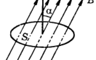 Закон электромагнитной индукции в контуре. SA