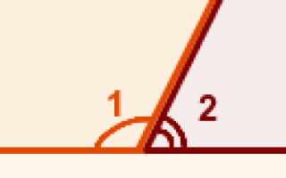 1 смежные углы свойство смежных углов. Что такое смежные углы