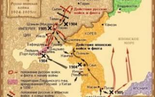 Что относится русско японской войне. Ход войны