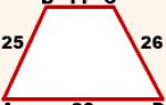 Как найти площадь трапеции с одинаковыми. Как найти площадь трапеции