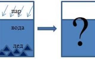Кристаллическое состояние вещества. Агрегатные состояния вещества