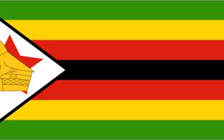 Зимбабве: история, география и экономика. Зимбабве: страна и ее описание