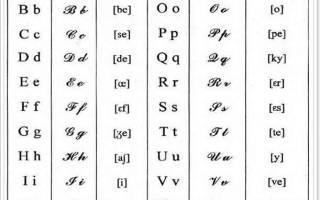 Произношение французского алфавита. Французский алфавит