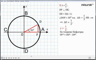 Числовая окружность. Декартовы координаты точек плоскости