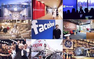 Самые крупные компании мира.