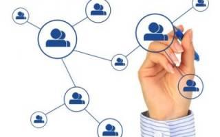 Понятие социальной управляемости. Социальное управление