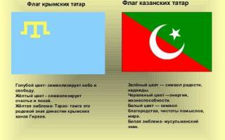Разница между крымскими и казанскими татарами.