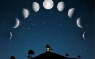 Прогрессивная луна в знаках. Прогрессивная луна в домах