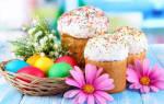 Пасха — Светлое Христово Воскресение. Значение и традиции праздника
