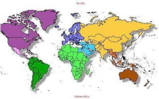 Региональное деление. Районирование материковой фауны
