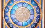 Мой гороскоп на сегодня по дате рождения. Гороскоп по дате рождения