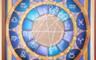 Гороскоп по имени и дате рождения. Индивидуальный гороскоп рождения