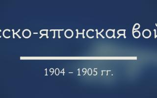1904 1905 год в истории. Русско-японская война