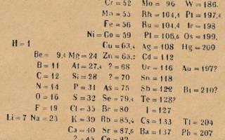 Металл la в таблице менделеева. История создания и развития
