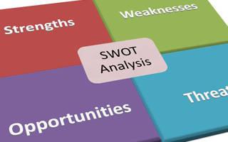 Swot анализ полный пример. Проведение swot-анализа на предприятиях