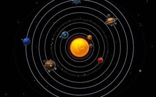 Гадание по планетам по дате рождения. Ваша планета-покровитель года рождения