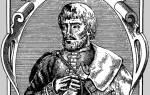 Андрей михайлович курбский биография. Князь курбский