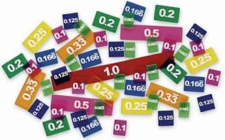Как считать обычные числа с десятичными дробями. Десятичная дробь