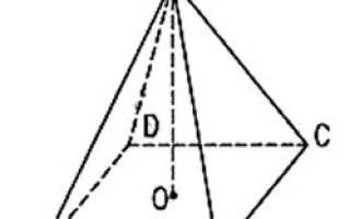 Какая пирамида называется. Пирамида