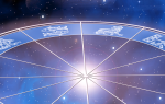 Как узнать планеты в домах гороскопа. Значение домов