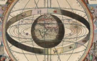 Астрология гороскоп по дате рождения. Персональный гороскоп