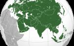 Места евразии. Самый большой материк