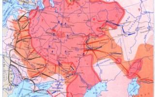 1917 год и гражданская война. Гражданская война в России