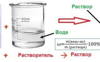 Понятие массовая доля растворенного вещества. Как вычислить массовую долю