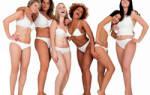 Нормальный вес для возраста. Как узнать свой лишний вес