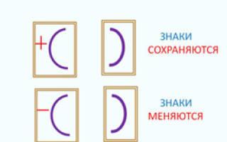Как раскрывать скобки в уравнениях. Решение простых линейных уравнений