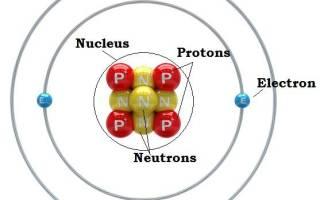 Что такое атом? Из каких частей он состоит и в чем измеряется его масса.