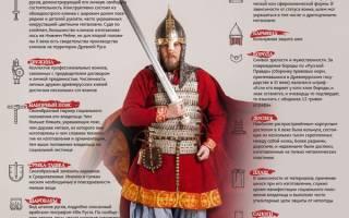 Из чего состояло вооружение древнерусского воина. Войско древней руси