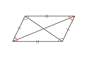 Какими свойствами обладает параллелограмм. Параллелограмм