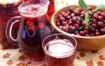 Компот из вишни рецепт. Как варить компот из вишни на зиму
