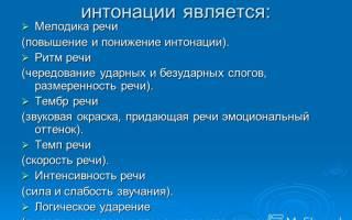 Что интонация в русском языке. Какой бывает интонация в русском языке