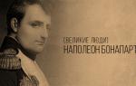 Наполеон Бонапарт – краткая биография. Краткая биография наполеона
