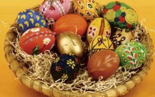Пасха — история праздника. Что такое праздник Пасха: история возникновения
