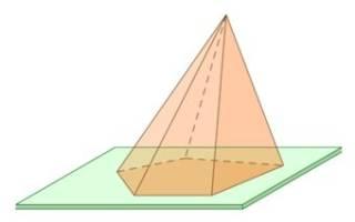 Что значит правильная четырехугольная пирамида. Пирамида