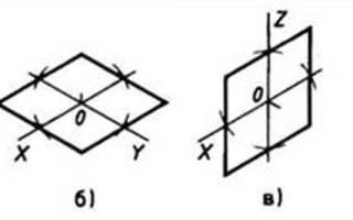 Как начертить фигуры в изометрической проекции. Изометрическая проекция