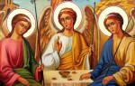 Что такое троица определение. Трактование в православии смысла святая троица