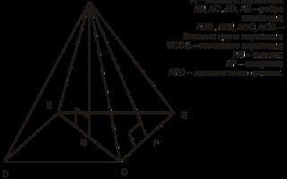 Что называют основанием пирамиды. Пирамида