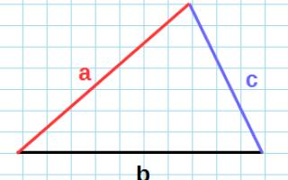 Площадь трикутника. Как можно найти площадь треугольника