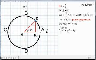 Числовая окружность на координатной плоскости. Числовая окружность