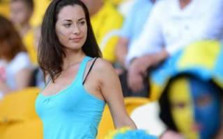 Самые красивые украинки мира. Знаменитые красивые украинки