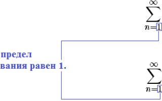 Числовые ряды основные определения. Сумма ряда на практике