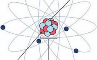 Строение атома: ядро, нейтрон, протон, электрон. Состав ядра атома