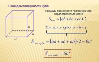 Рассчитать площадь куба калькулятор. Как найти площадь и объем куба