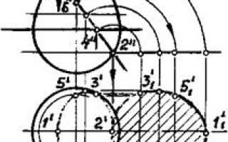 Пересечение поверхности конуса вращения с плоскостью. Поверхности вращения