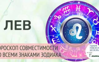 Лев по гороскопу совместимость с другими знаками. Совместимость Лев и Лев