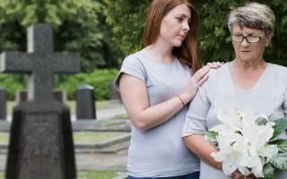 Что нужно делать в день рождения умершего. Дни особого поминовения усопшего